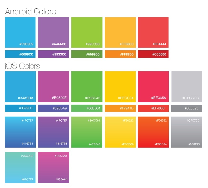 Andorid-to-IOS-Colors