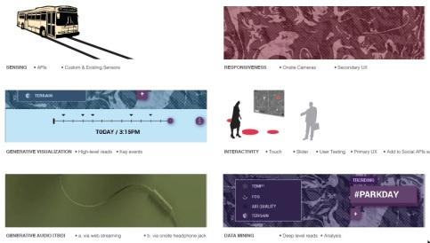 Cursor_and_UrbanHeartbeat-PhaseII-AF_v2_pdf